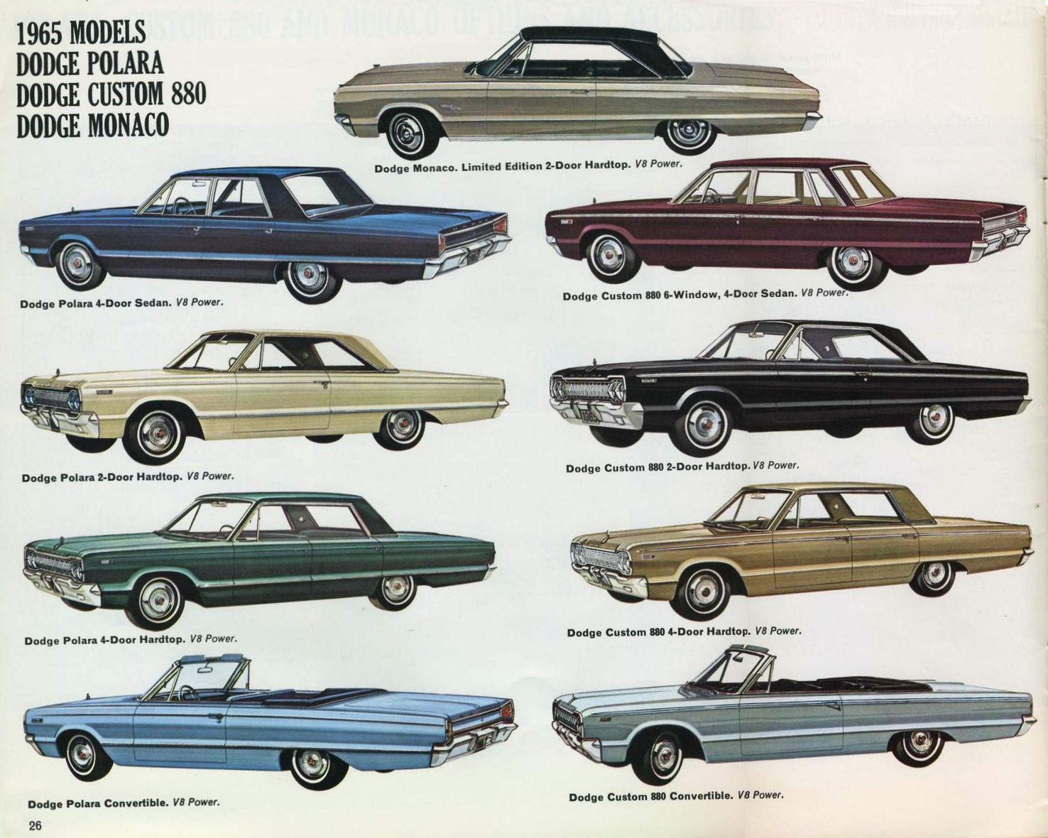 1966 Polara 1500 Canadian Poncho