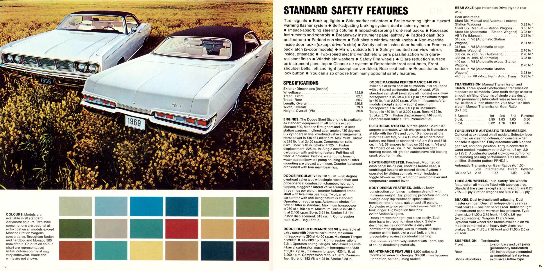 1969 Dodge Monaco & Polara Brochure