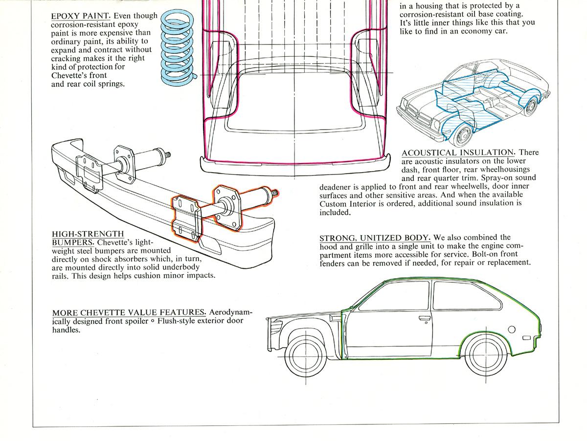 76 Chevette Pg 5