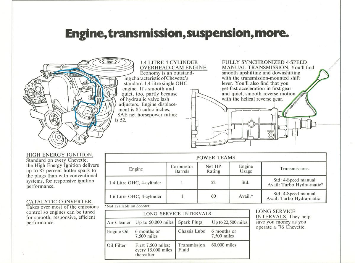 76 Chevette Pg 6