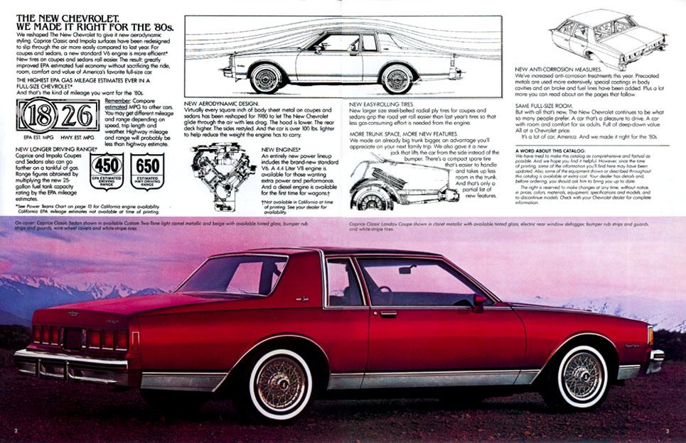 Directory Index: Chevrolet/1980_Chevrolet/1980_Chevrolet_Caprice