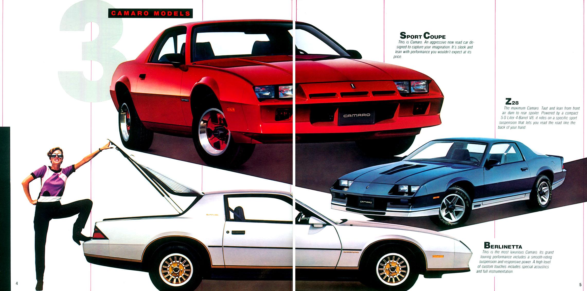 Chevy Camaro 2005 >> Directory Index: Chevrolet/1982_Chevrolet/1982_Chevrolet ...