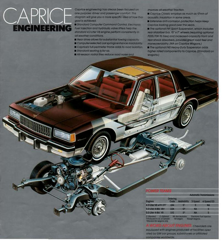 directory index chevrolet 1987 chevrolet rh oldcarbrochures com Mercury Sable Pontiac Bonneville