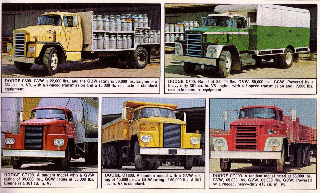 Dodge Trucks Related Imagesstart 350 Weili Automotive Network 1954 Tow Truck 1963 07