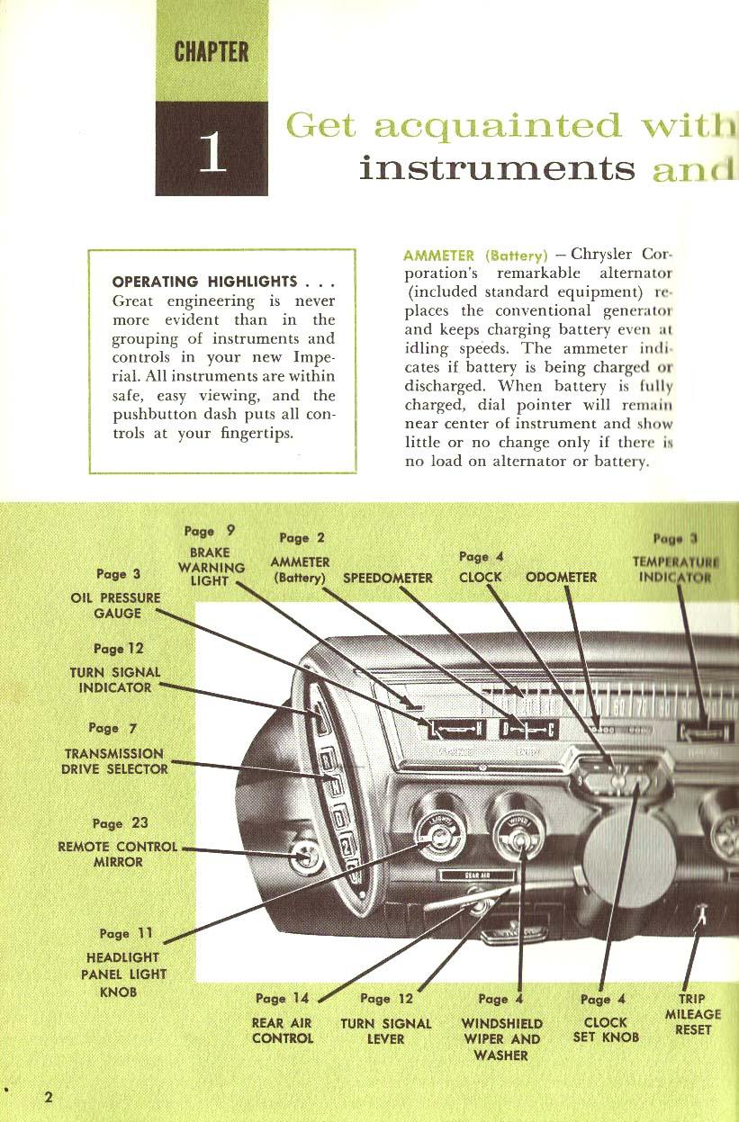 directory index chrysler and imperial 1961 chrysler 1961. Black Bedroom Furniture Sets. Home Design Ideas
