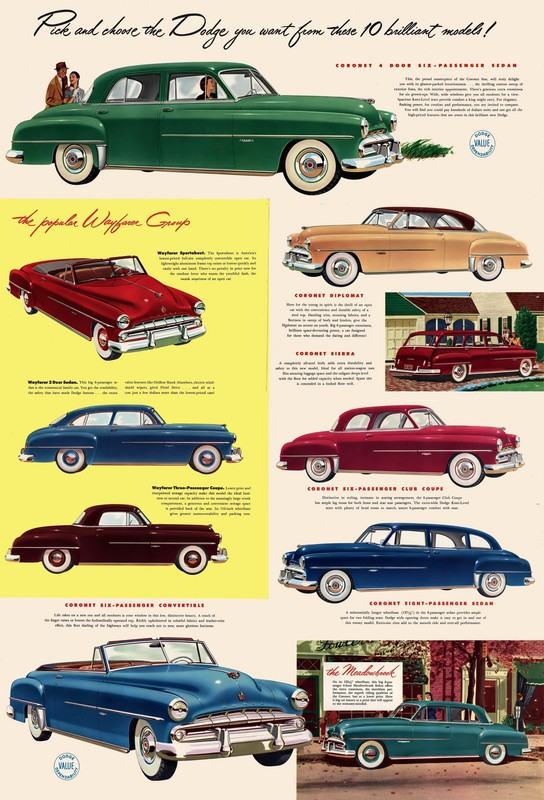 Burlington Wi Used Car Dealerships