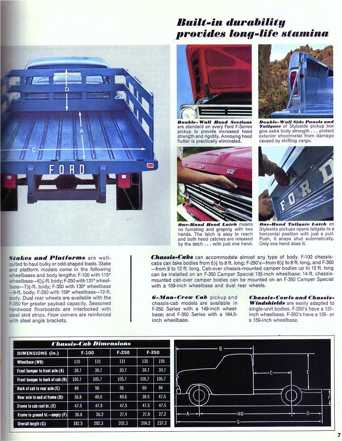 Directory Index Fmc Trucks Vans 1968 Trucks Vans 1968