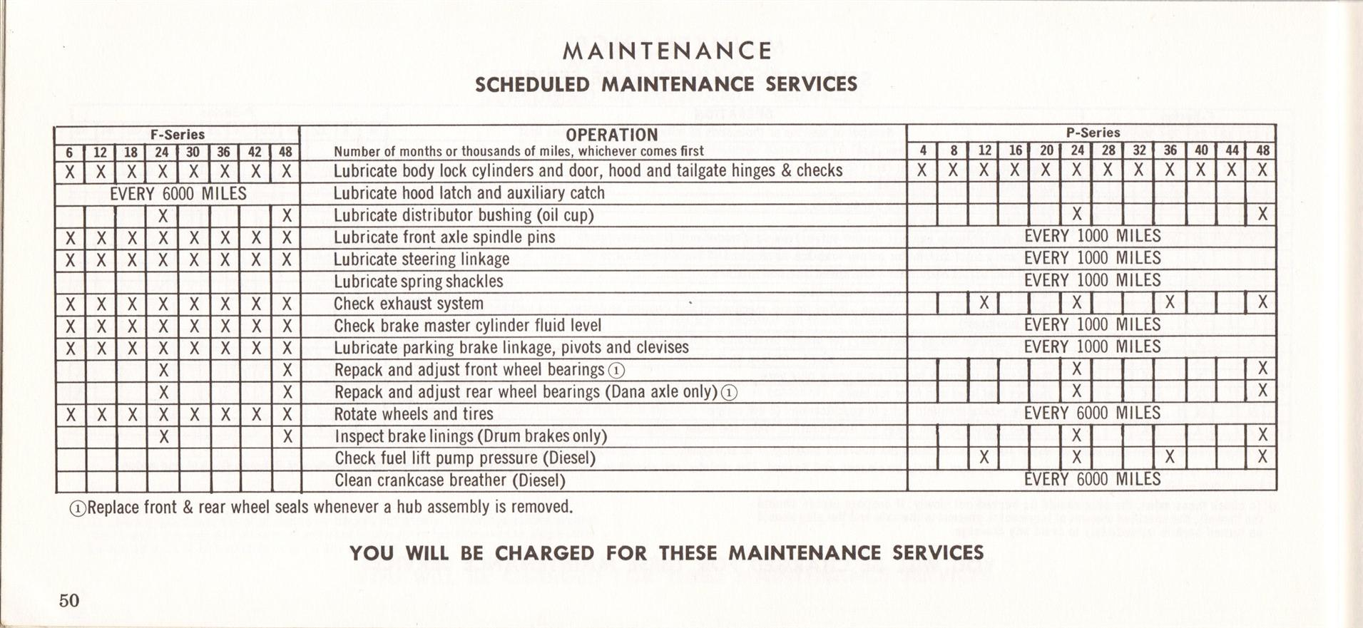 1969 Ford Truck Owners Manual Pg50