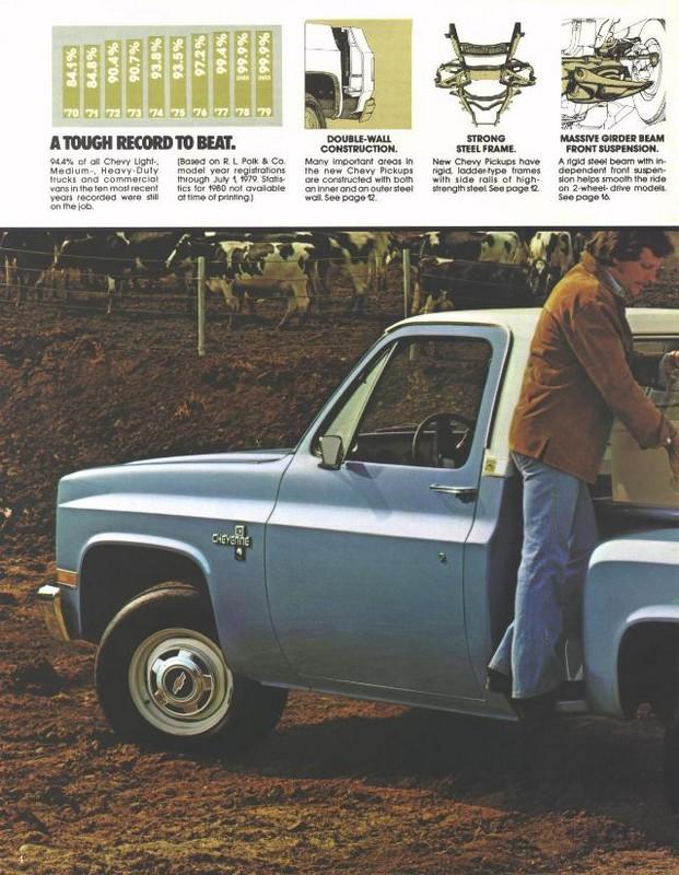 Directory Index Gm Trucks And Vans 1981 Trucks And Vans