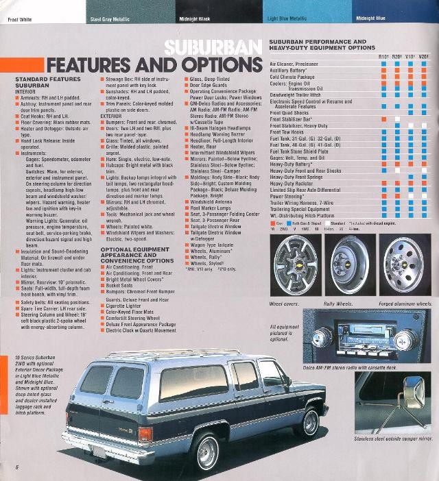 454 Chevy Truck Directory Index: GM Trucks and Vans/1987_Trucks_and_Vans/album