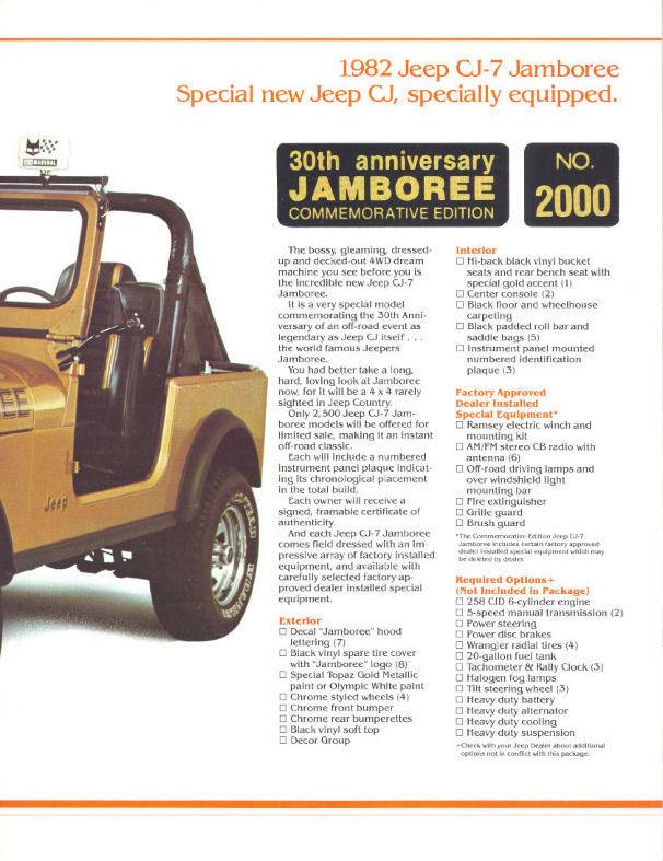 Directory Index: Jeep/1982_Jeep/1982_Jeep_CJ7_Jamboree