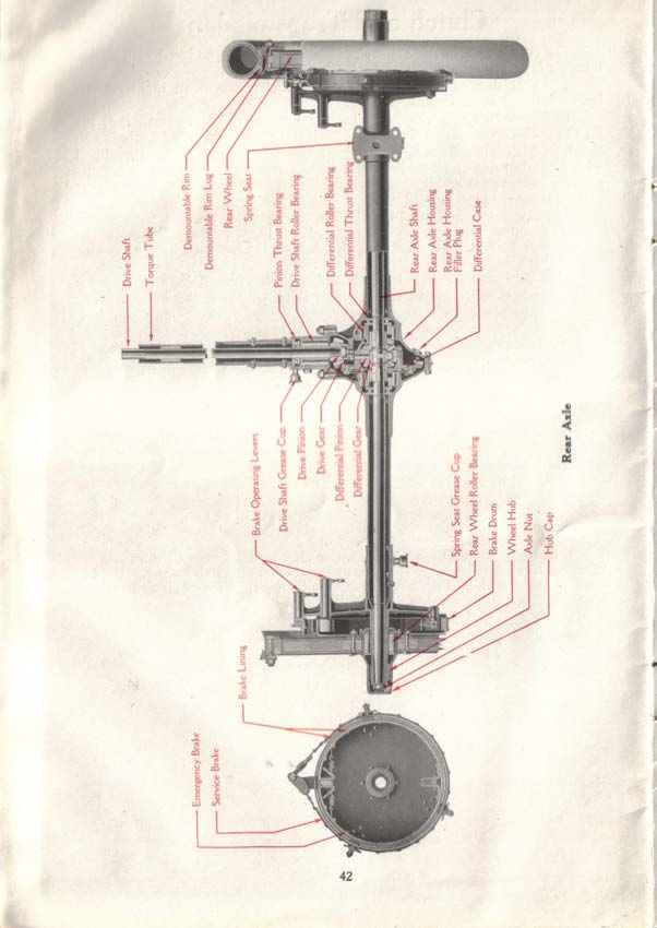 1917 Maxwell Instruction Book-43