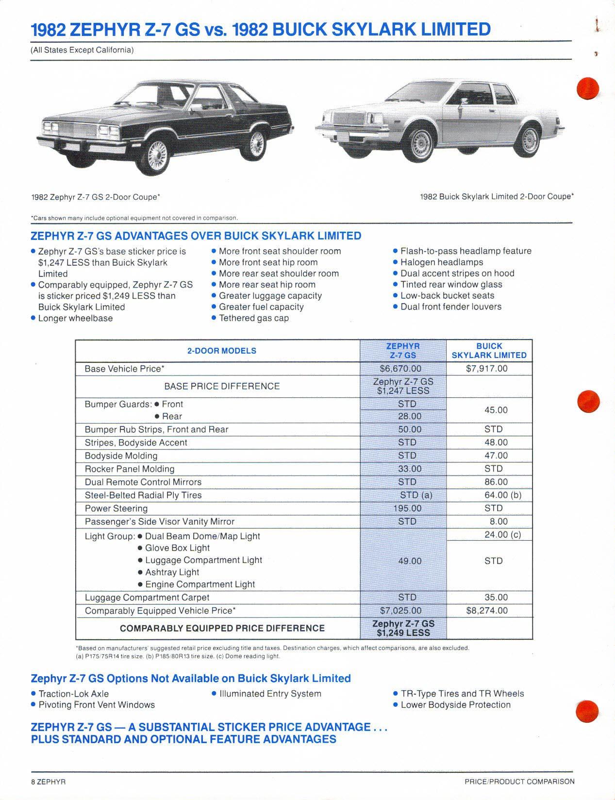 Suzuki Dfowners Manual