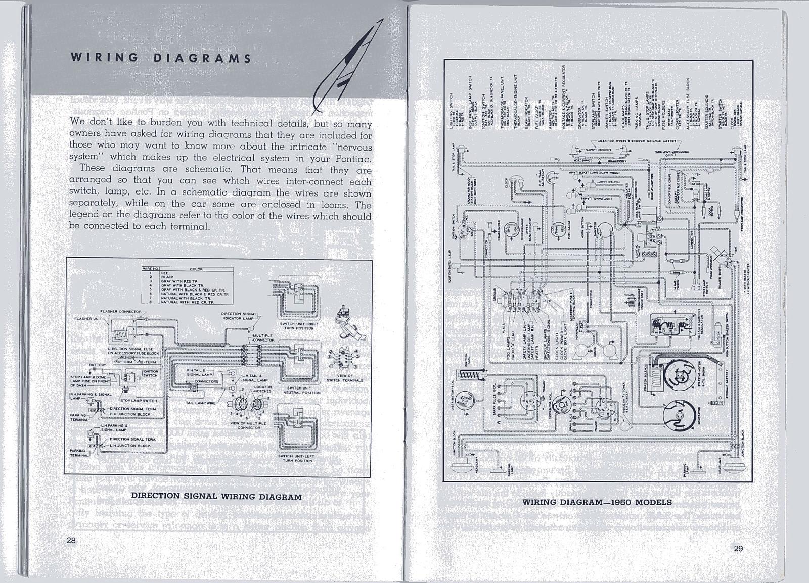 Directory Index  Pontiac  1950 Pontiac  1950 Pontiac Owners Manual
