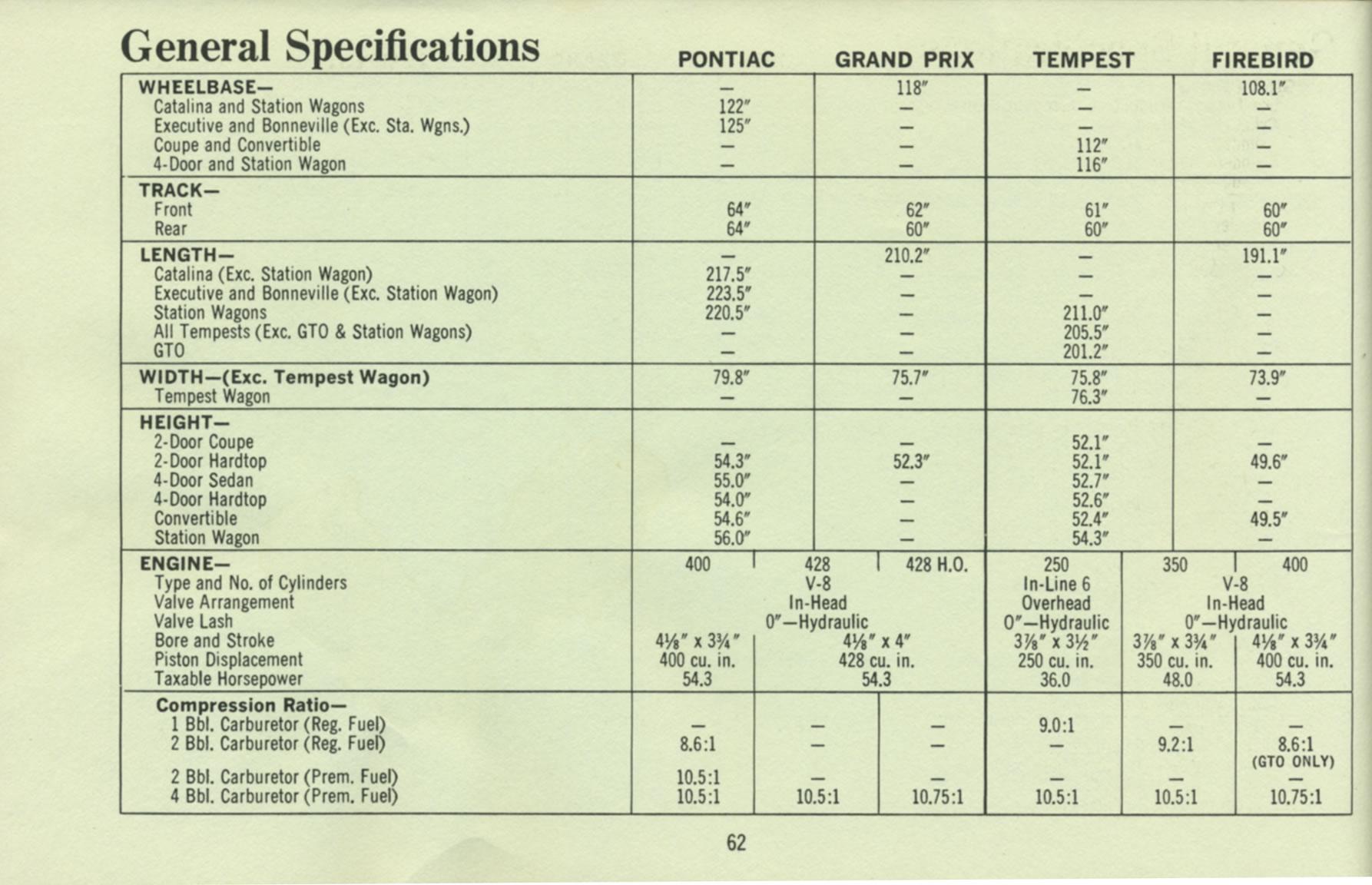 1969%20Pontiac%20Owners%20Manual-62.jpg