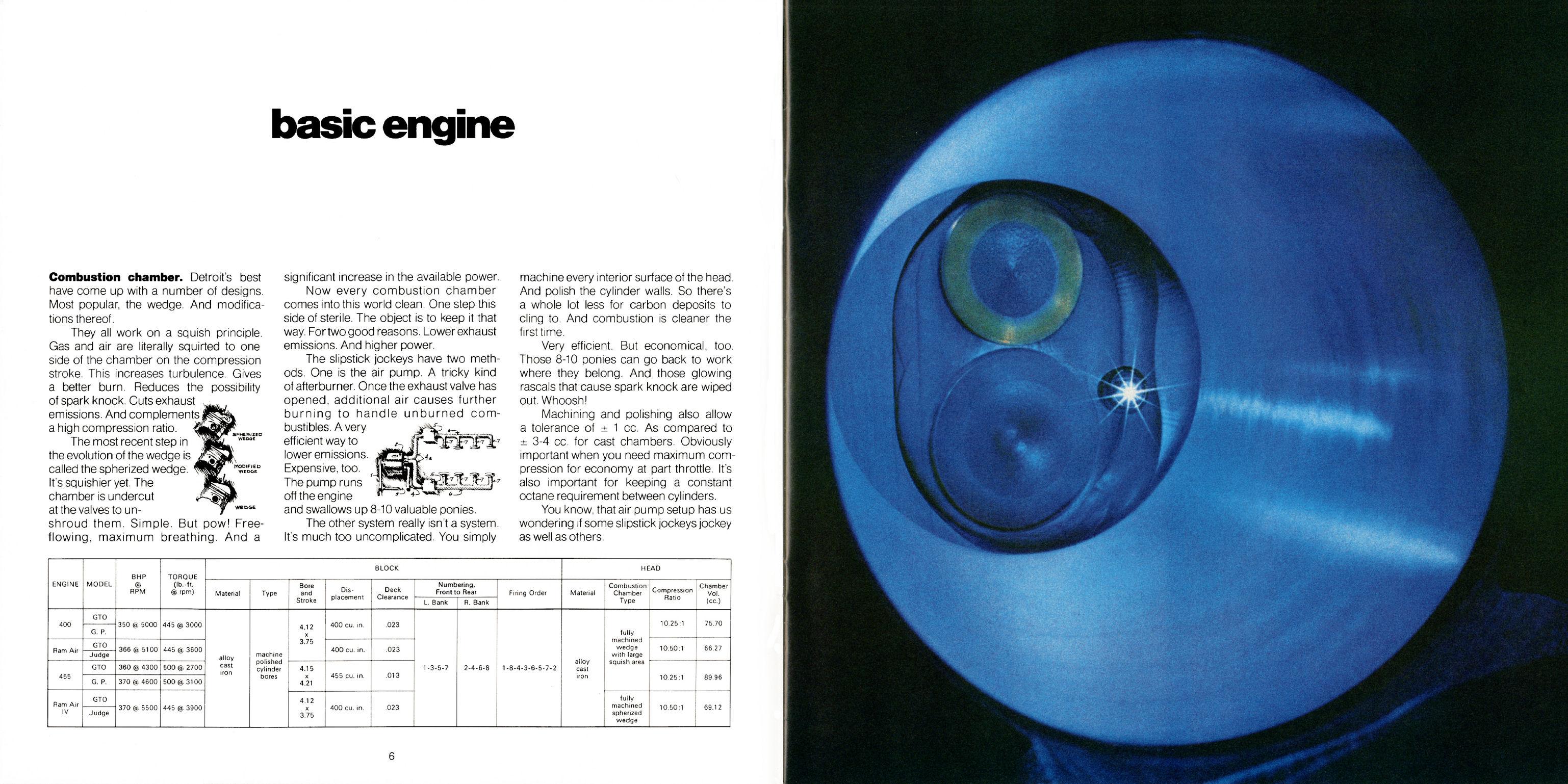 1970%20Pontiac%20Performance-06-07.jpg