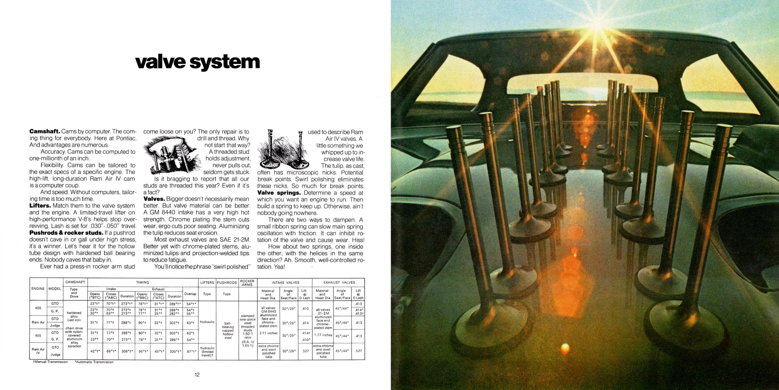 1970%20Pontiac%20Performance-12-13.jpg