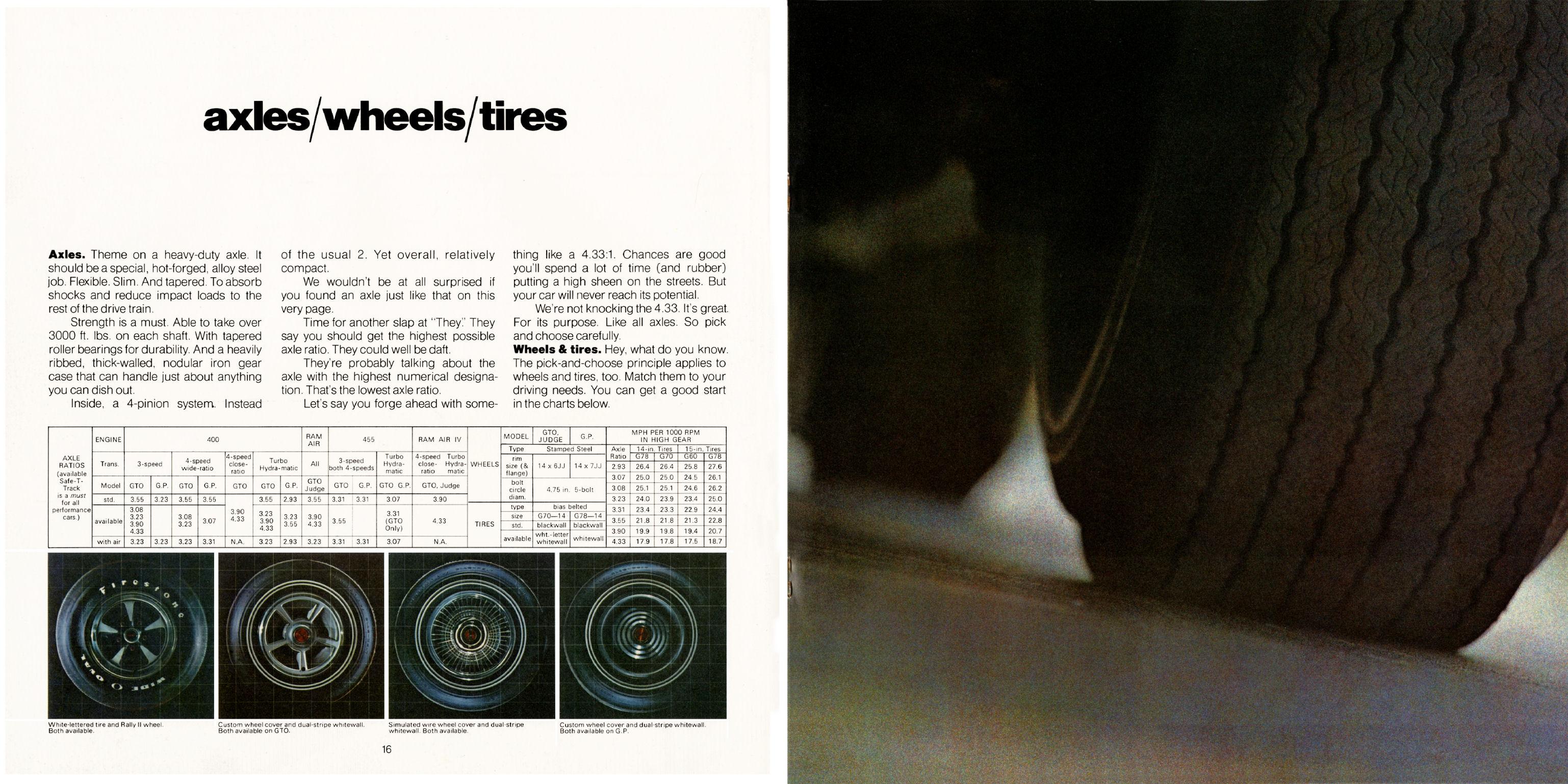 1970%20Pontiac%20Performance-16-17.jpg