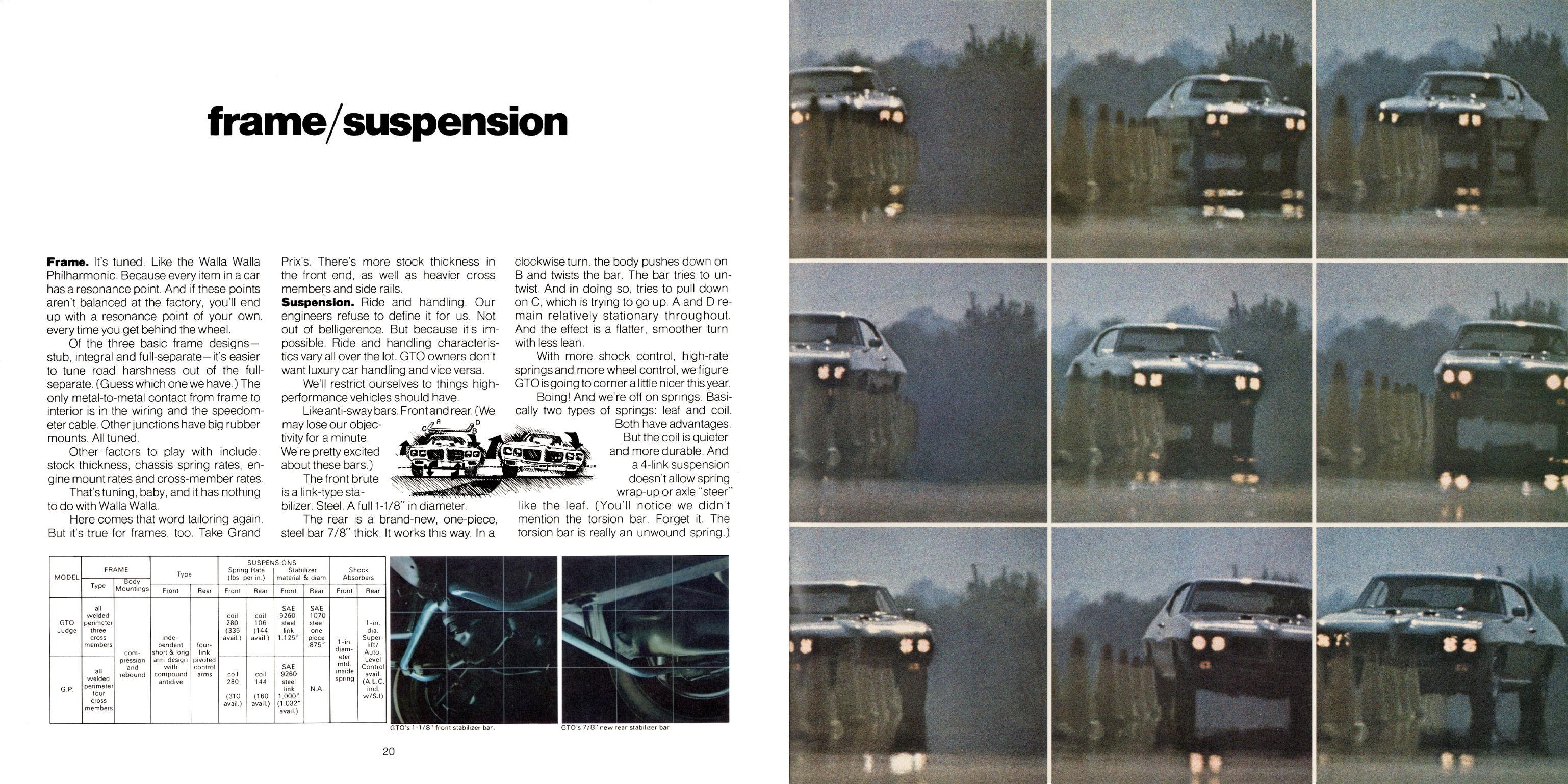 1970%20Pontiac%20Performance-20-21.jpg